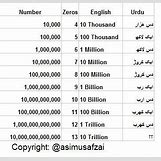 One Trillion Dollars In Numbers | 363 x 345 jpeg 35kB