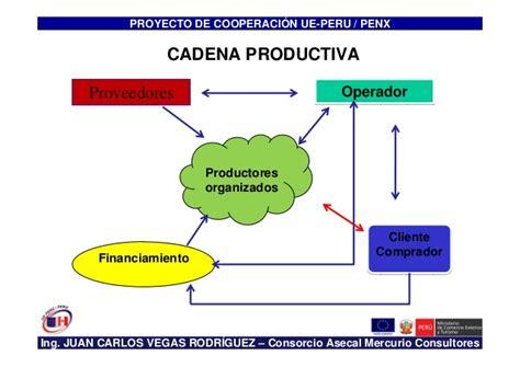 cadenas productivas en peru cadenas productivas presentacion 2013 2 2