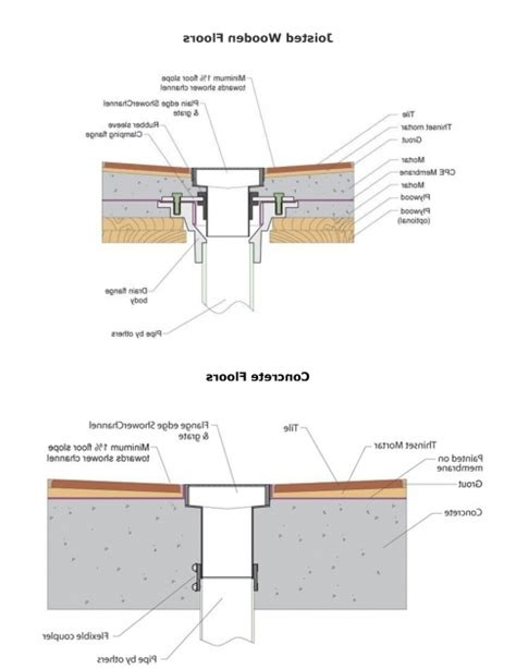 anatomy of a bathtub drain system anatomy of a bathtub drain system 28 images anatomy of