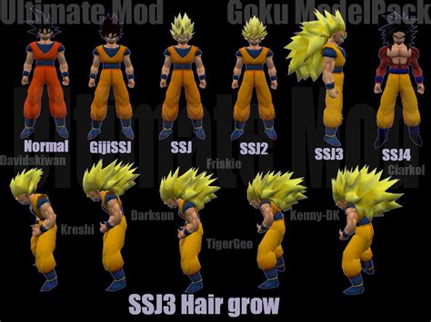 imagenes de goku en todas las fases son goku super saiyan ultimate form anime jokes collection
