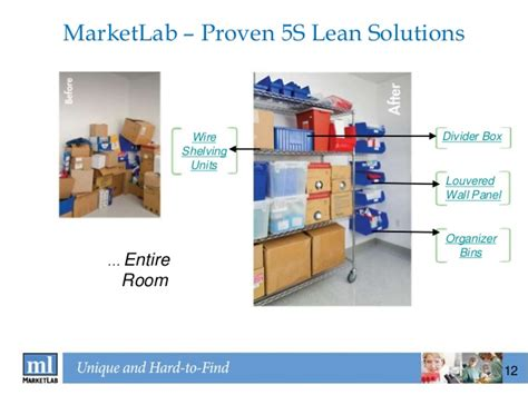 Help Designing A Room 5s lean for healthcare