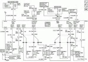 2004 chevy silverado stereo wiring diagram the proprietary painless solution a special series