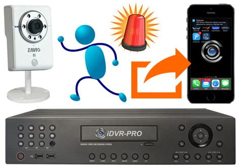 Cctv Mobil security alarm push notifications from cctv dvr or ip