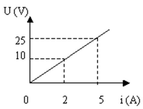 transistor como resistor variavel ufv um resistor variavel r 28 images testando capacitor e resistor tesconled resistor para