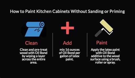 how to paint kitchen cabinets without sanding how to paint kitchen cabinets without sanding or priming