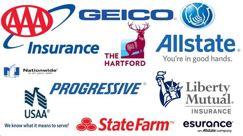 top  car insurance companies  usa toptenslists