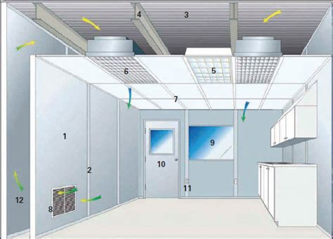 Clean Rooms by Modular Clean Rooms Modular Office Buildings Daco Corp