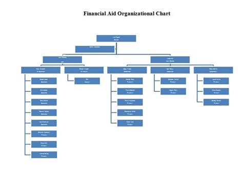 Organizational Chart Template Excel by 40 Organizational Chart Templates Word Excel Powerpoint