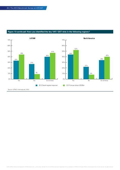bench mark survey benchmark survey on vat gst 2013