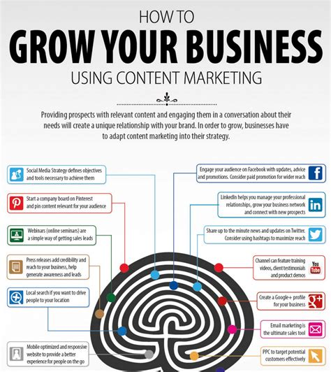grow marketing 18 infographics every smart boss has bookmarked when i work