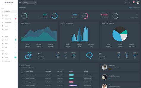 bootstrap themes free dark minton bootstrap 4 admin frontend bootstrap admin