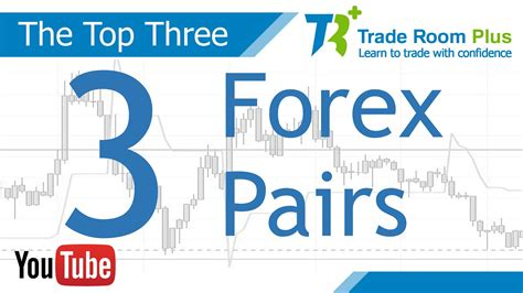 best currencies to trade the top 3 forex pairs to trade