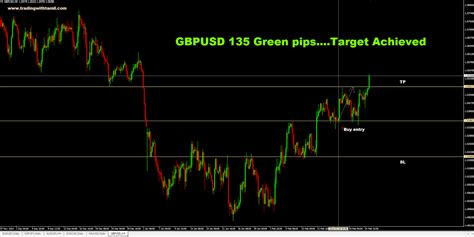 forex trading tutorial singapore sure shot signals gbp usd 135 green pips live challenging