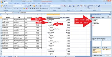 Pivot Table Exercises by Solutions To Pivot Table Questions