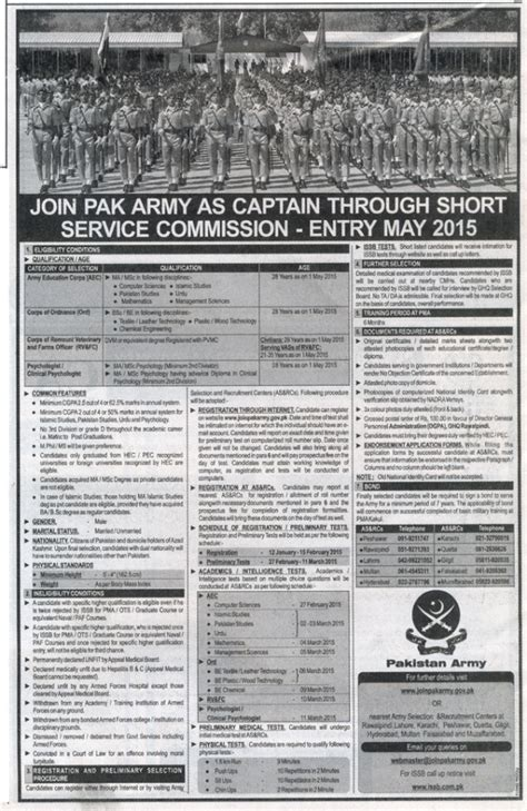 ispr pakistan jobs 2015 pak army latest for security supervisor join pakistan army as captain through ssc entry may 2015