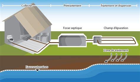 prix installation fosse septique 3029 installations septiques quatre solutions plus abordables