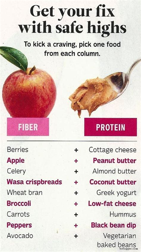 High Fiber Crackers Sugar Detox by Fiber Protein Snacks On The But Easy On The