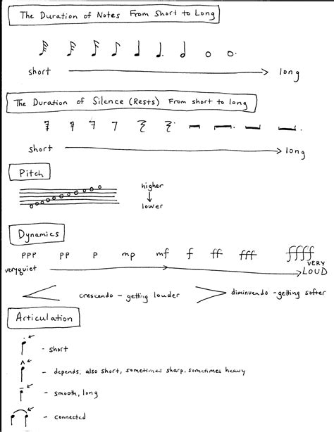 piano music symbols and meanings sheet music symbols driverlayer search engine