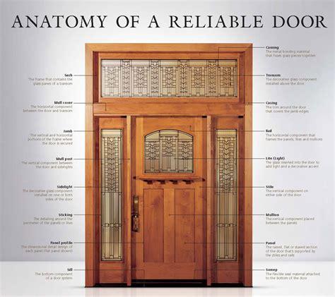 Jeld Wen Exterior Door Installation Jeld Wen Exterior Door Installation Homeofficedekor 225 Ci 243 Jeld Wen K 252 Lső Ajt 243