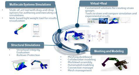 workflow simulation excavator simulation workflow in 3dexperience q a