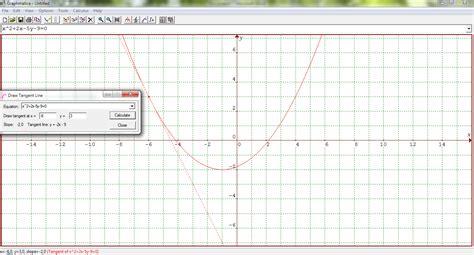 slope adalah blogmath pertidaksamaan linear dengan graphmatica