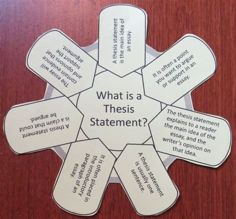 Esl School Thesis Statement Topics by What Is A Thesis Statement Free Foldables And Organizers