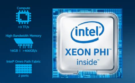 intel officially launches knights landing xeon phi chips