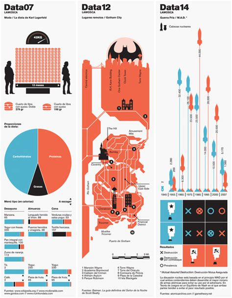 information design journal founded la mosca infographics and other work