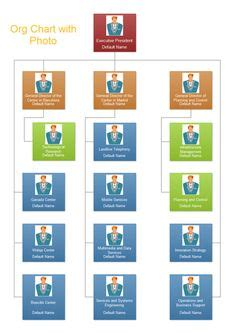 Construction Organizational Chart Template Organisation Chart Of A Construction Company Personnel Chart Template