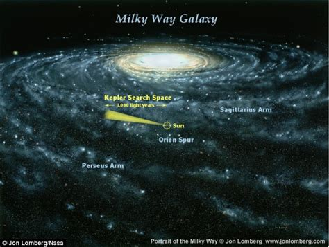 How Many Light Years Across Is The Way Galaxy by Are We Alone In The Universe Nasa To Launch Mission