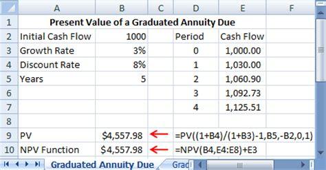calculators for your cash flow cash flow calculators