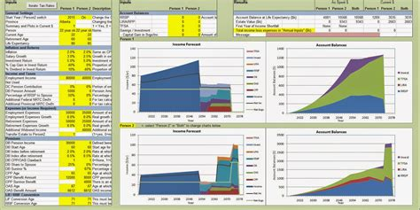 Excel Retirement Budget Template Spreadsheets Excel Retirement Budget Template