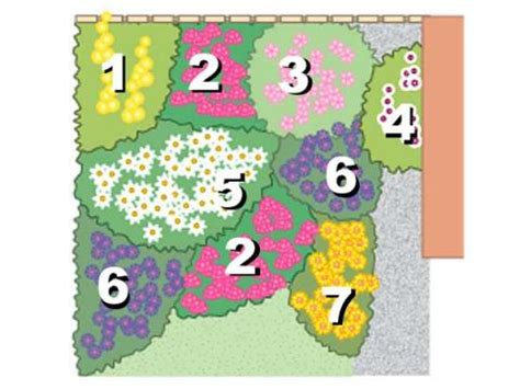 pflanzplan staudenbeet mit gräsern ein bauerngarten beet zum nachpflanzen mein sch 246 ner garten