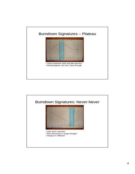scrum burndown chart template scrum burndown charts free