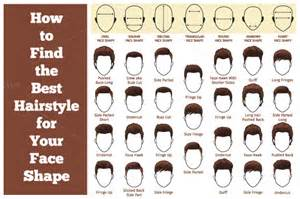 different hair cuts for shapes a set of mens hairstyles graphics on creative market