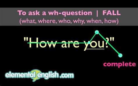 how to ask a question in english huzzah mates falling intonation pattern when asking wh questions in