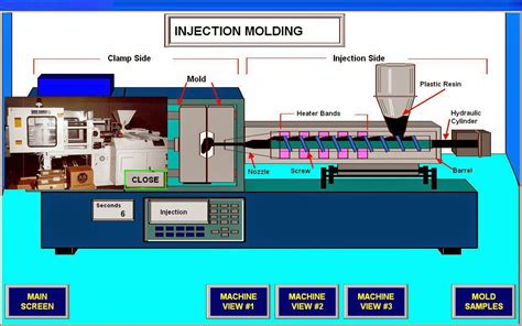 plastic injection molding mesin injection