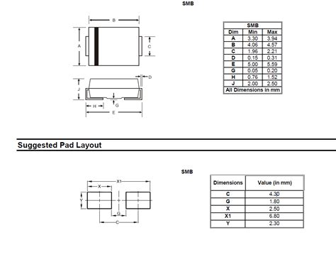 smd resistor pad sizes surface mount size of smd pads for components with high tolerances electrical engineering