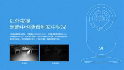 xiaomi xiaoyi tutorial wts xiaoyi ir night vision ip cam