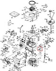 lawn boy mower parts diagram my lawn boy lawnmower silver series 10360 2001 throttle