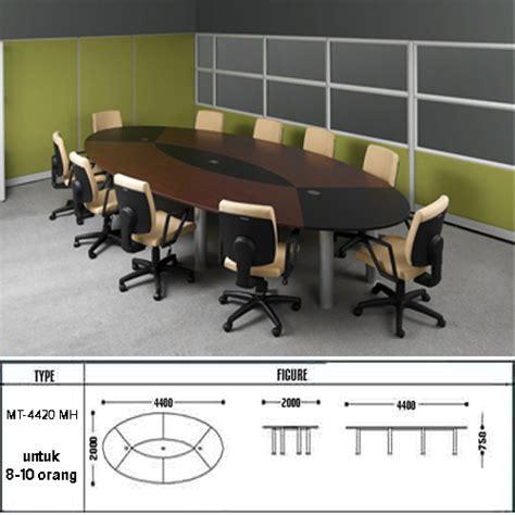Meja Meeting Kantor jual meja kantor harga murah toko agen distributor di surabaya