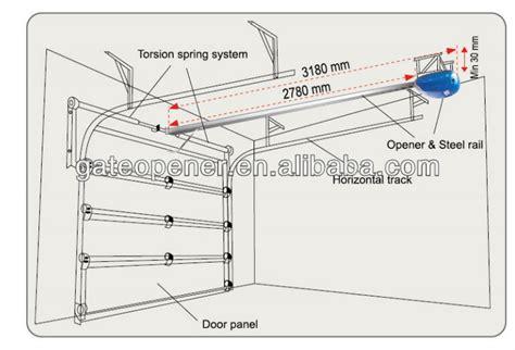 Garage Door Opener Dimensions Tilt Up Garage Door Opener Buy Title Type Garage Door Opener Easy Lift Garage Door Opener