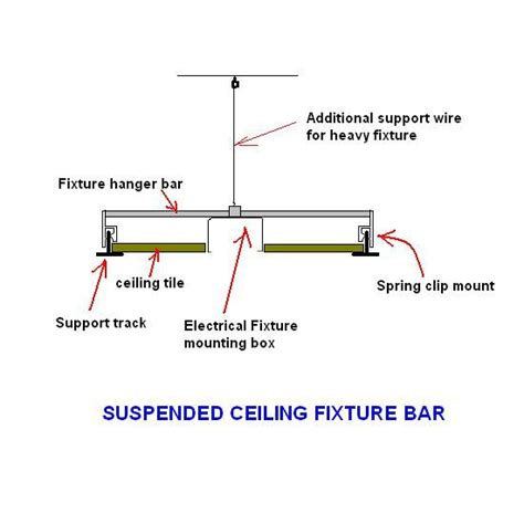 Suspended Ceiling Section Detail by 1000 Images About Architectural Details On