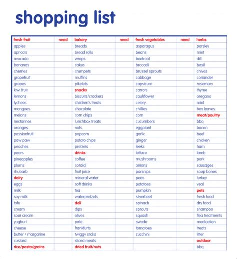 shopping template sle shopping list 5 exle format