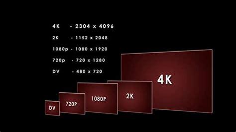 Paket Bluray 1080p 3d Dan 4k Ultra Tebaru Dgn Transcend 2tb tahukah kamu tentang resolusi 4k uhdtv rhioex weblog