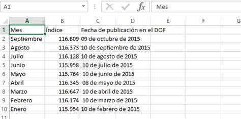inpc 2011 al 2015 en arrendamiento obteniendo inpc del sat desde excel apps jasr