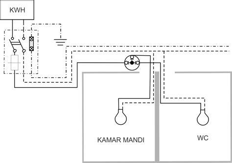 Saklar Ganda Dan Tunggal artikel multi fungsi memasang instalasi saklar bagian i