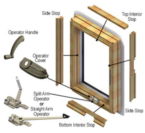 Andersen Casement Window Hardware 400 Series Replacement Parts Andersen Windows Amp Doors