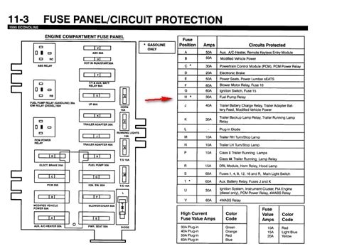 motor repair manual 2011 ford e150 head up display ford e350 fuse box diagram fuse box and wiring diagram