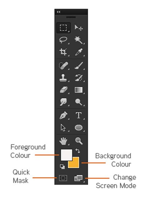 how to customize the toolbar in photoshop cc adobe photoshop tools